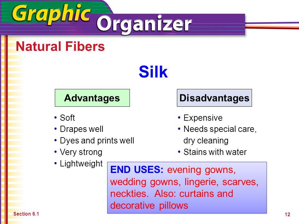Silk Natural Fibers Advantages Disadvantages
