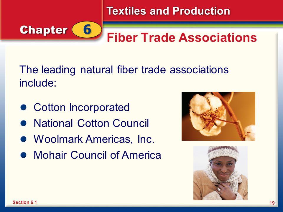 Fiber Trade Associations