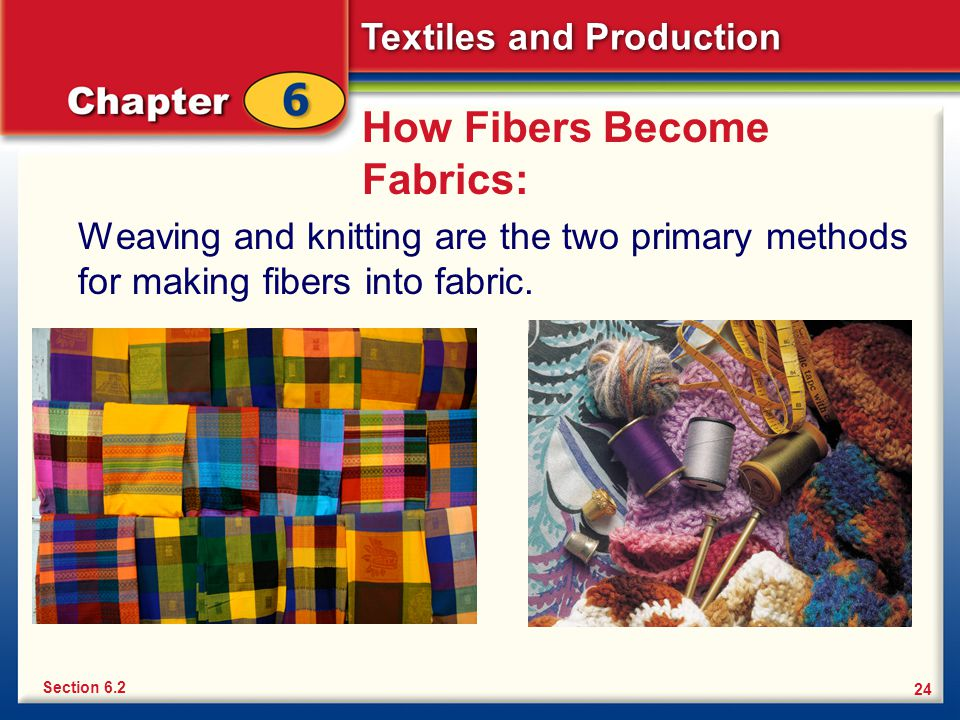 How Fibers Become Fabrics: