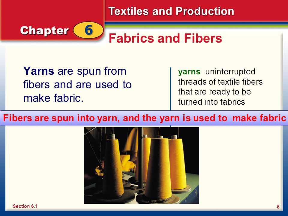 Fabrics and Fibers Yarns are spun from fibers and are used to make fabric.