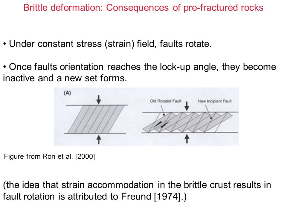 Brittle deformation: Consequences of pre-fractured rocks