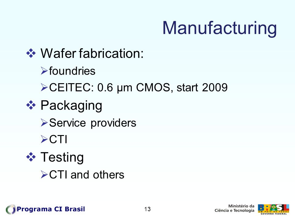 Manufacturing Wafer fabrication: Packaging Testing foundries
