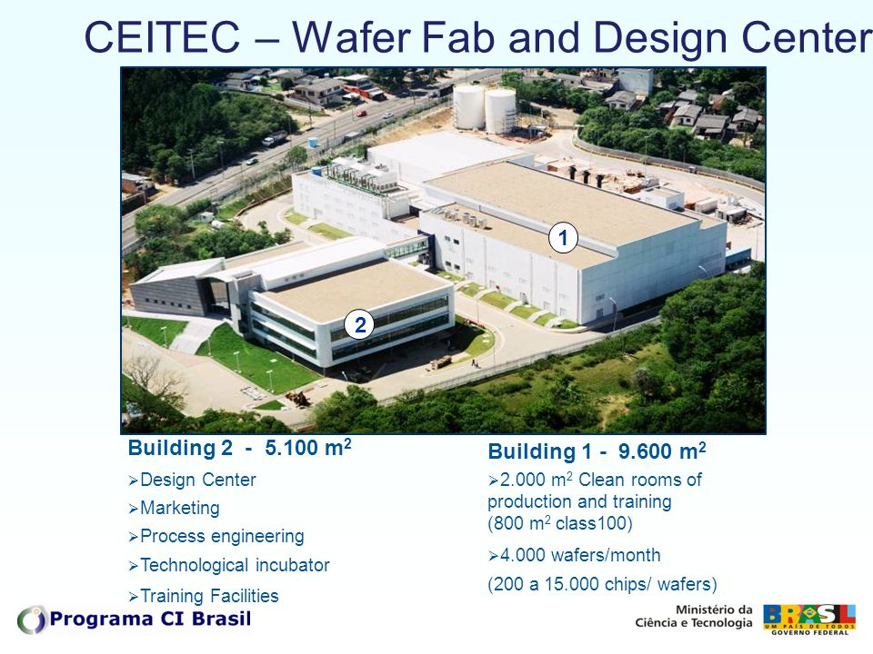 CEITEC – Wafer Fab and Design Center