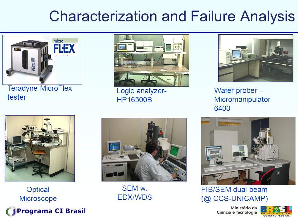 Characterization and Failure Analysis