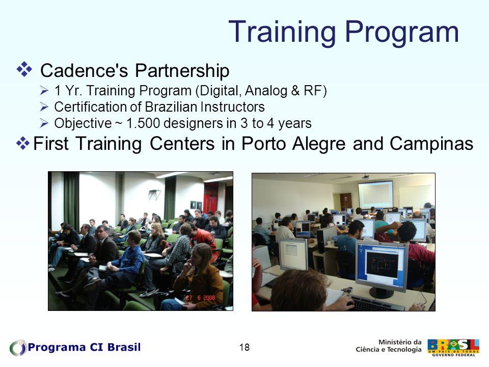 Training Program Cadence s Partnership