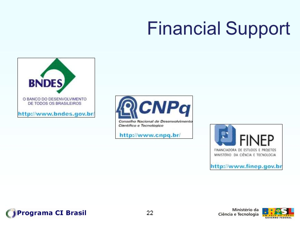 Financial Support 22