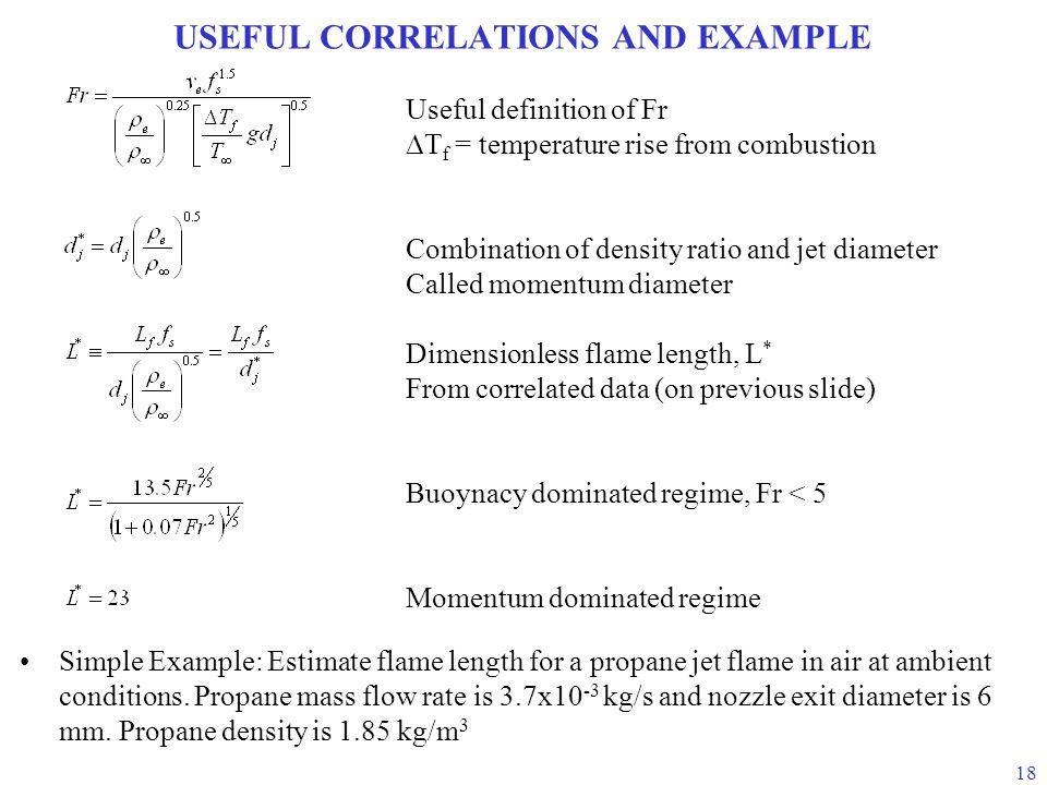 USEFUL CORRELATIONS AND EXAMPLE