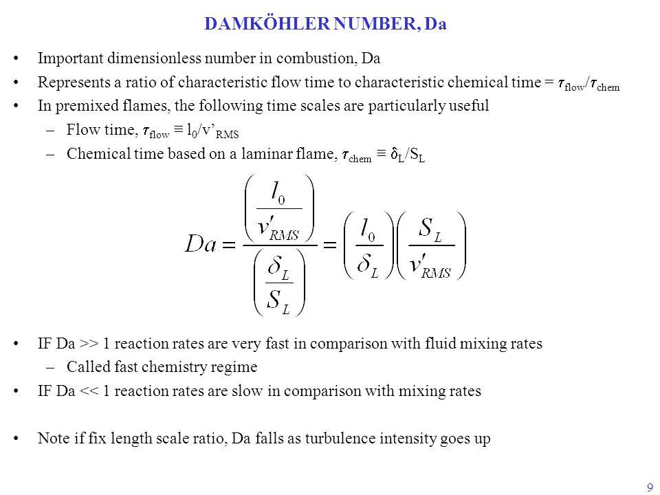 DAMKÖHLER NUMBER, Da Important dimensionless number in combustion, Da