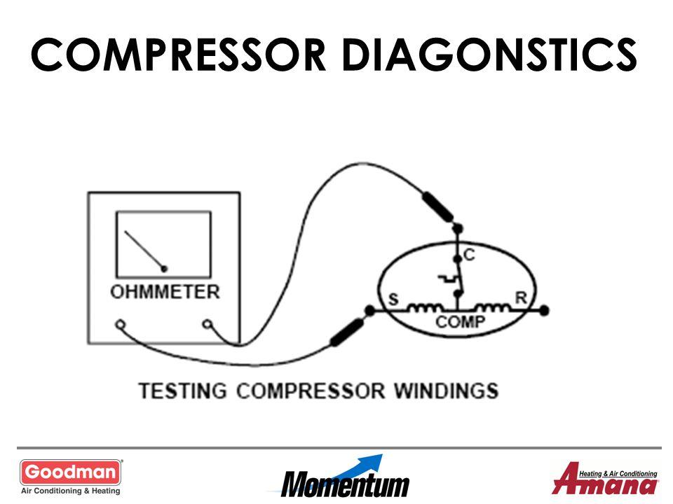 COMPRESSOR DIAGONSTICS