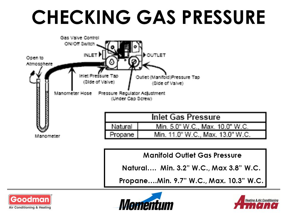 CHECKING GAS PRESSURE Manifold Outlet Gas Pressure