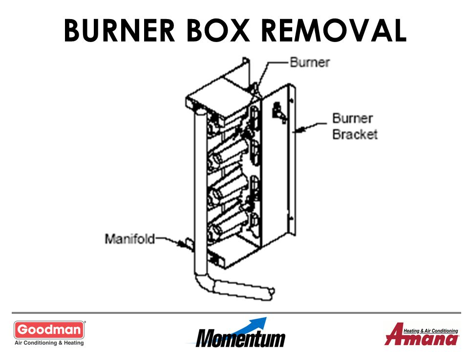 BURNER BOX REMOVAL