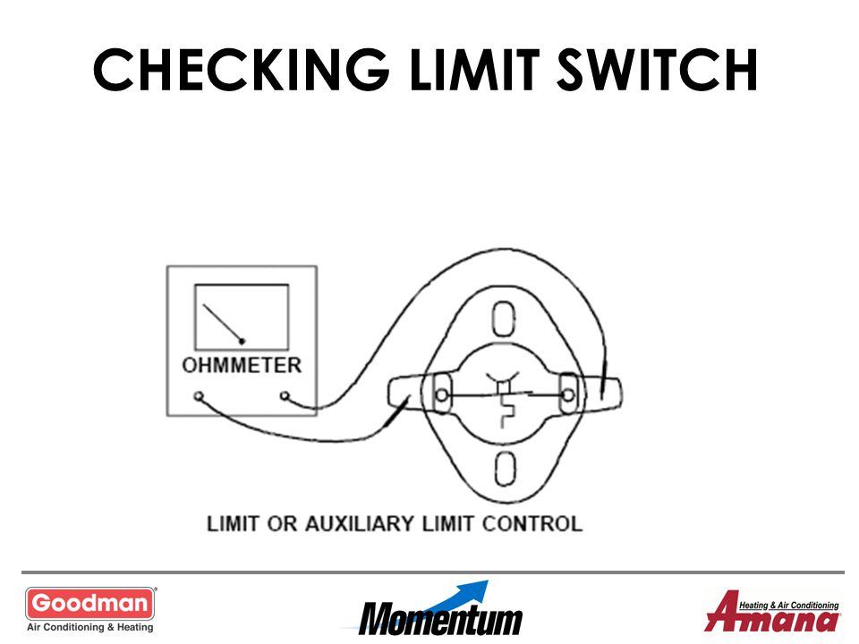 CHECKING LIMIT SWITCH