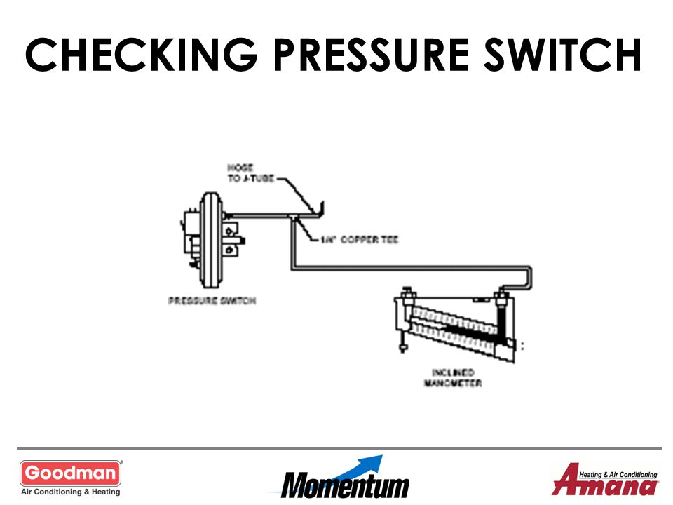 CHECKING PRESSURE SWITCH