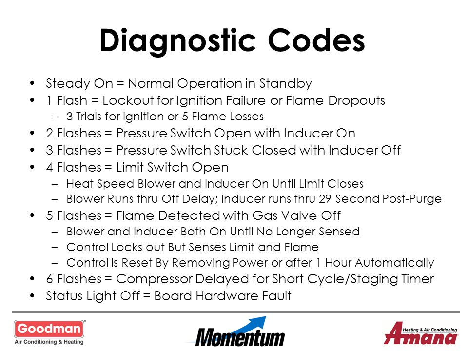 Diagnostic Codes Steady On = Normal Operation in Standby