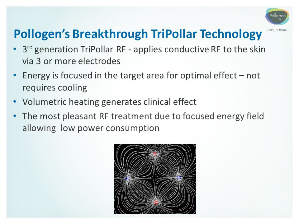 Pollogen's Breakthrough TriPollar Technology