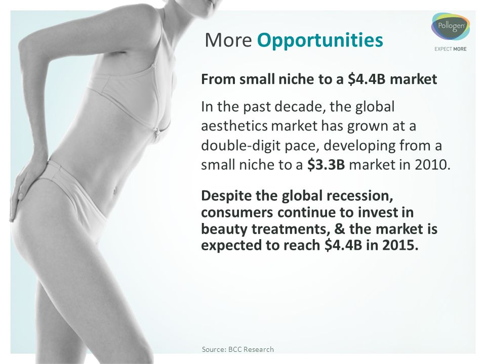 From small niche to a $4.4B market