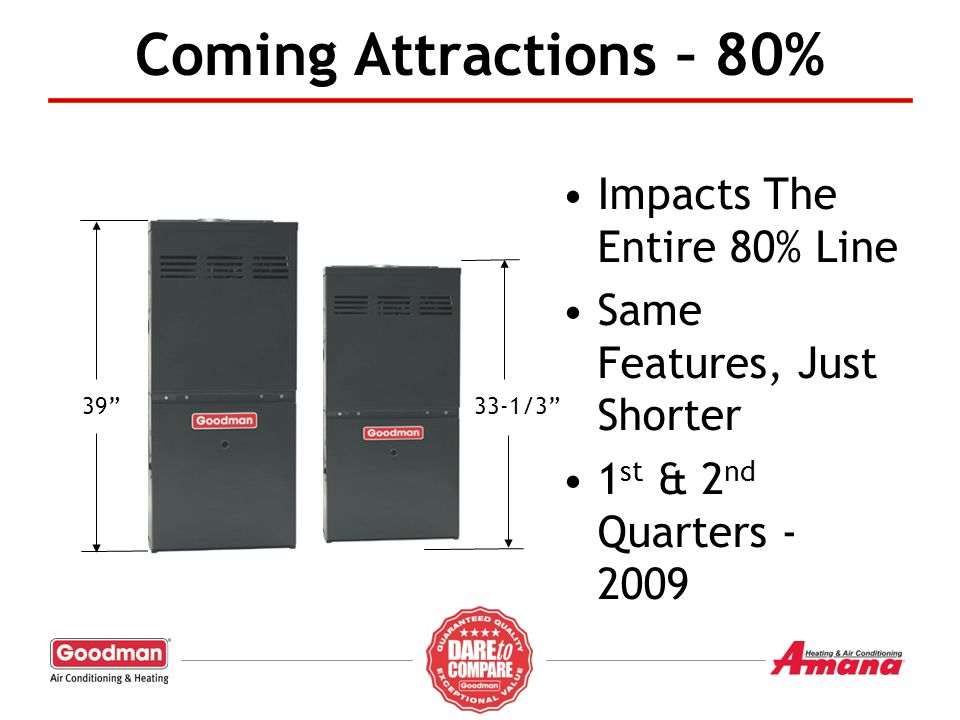 Coming Attractions – 80% Impacts The Entire 80% Line