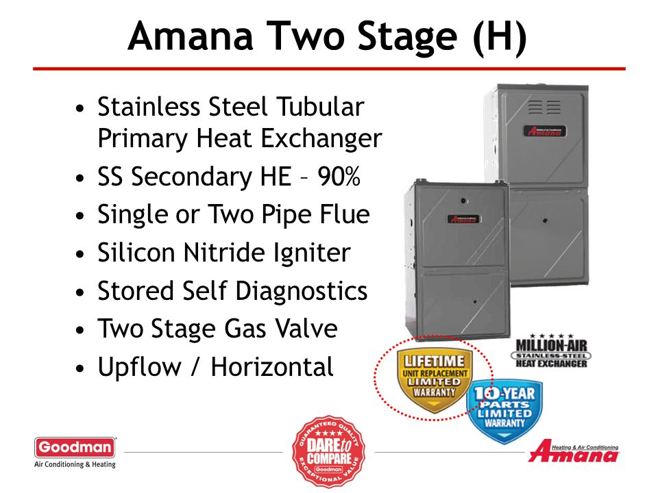 Amana Two Stage (H) Stainless Steel Tubular Primary Heat Exchanger