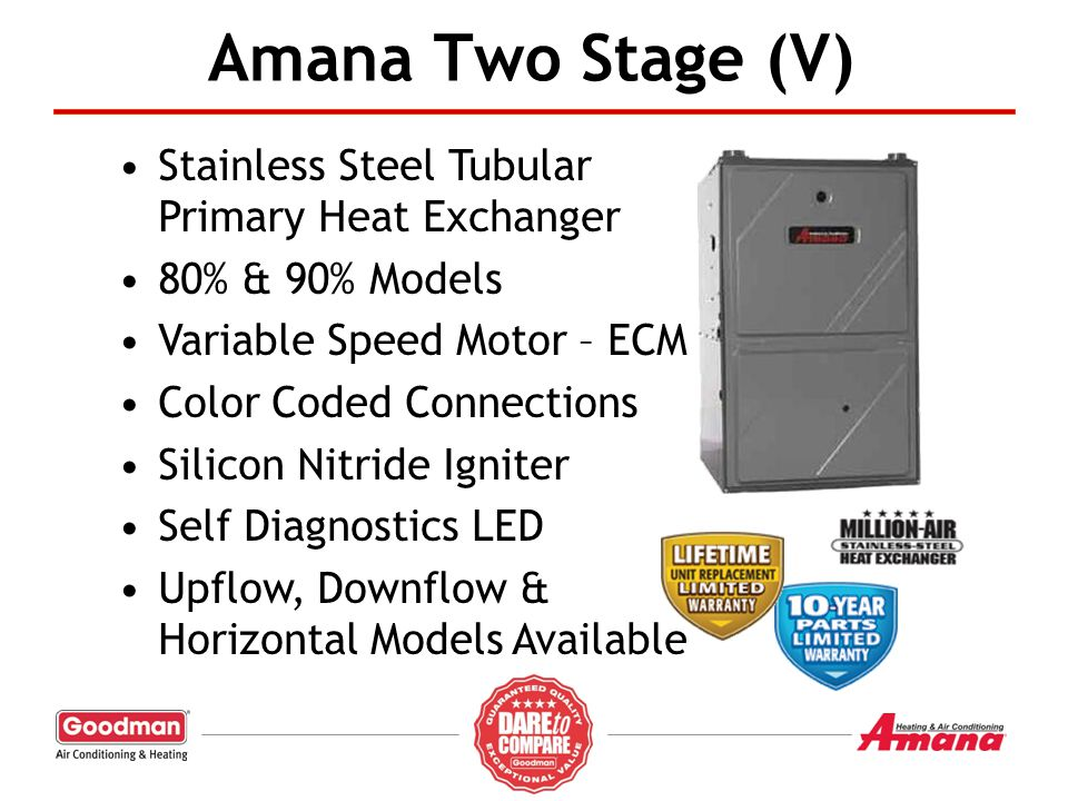 Amana Two Stage (V) Stainless Steel Tubular Primary Heat Exchanger