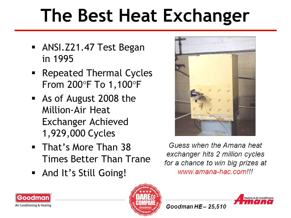 The Best Heat Exchanger