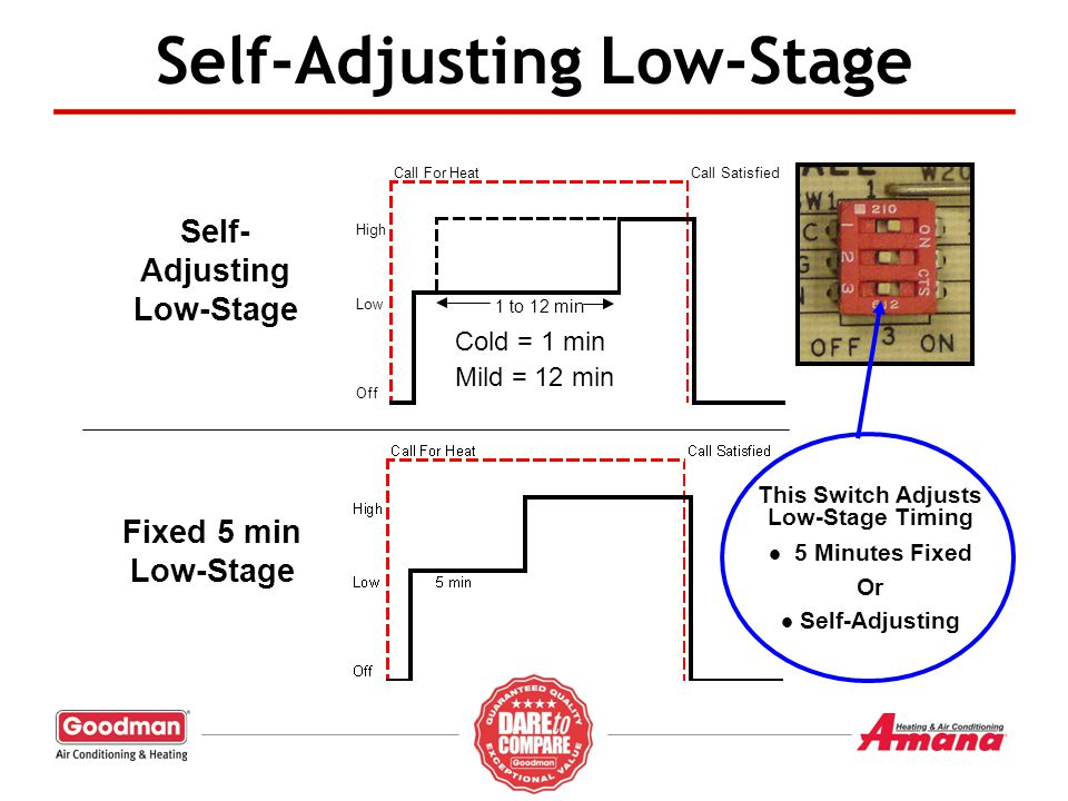 Self-Adjusting Low-Stage