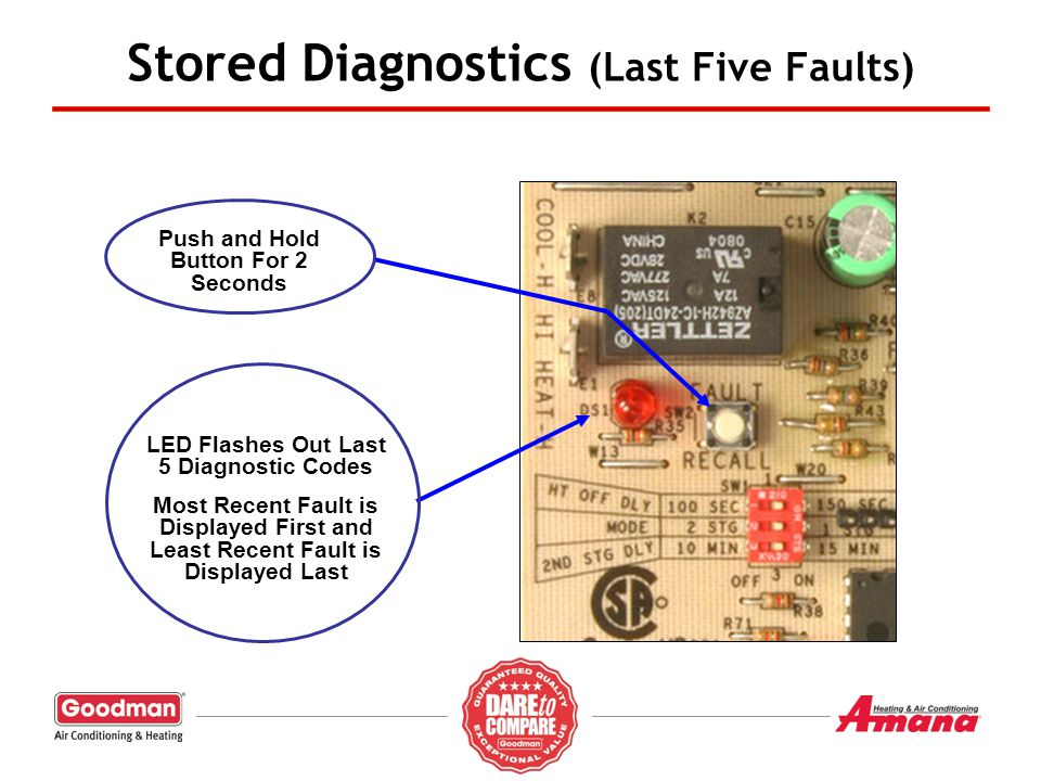 Stored Diagnostics (Last Five Faults)