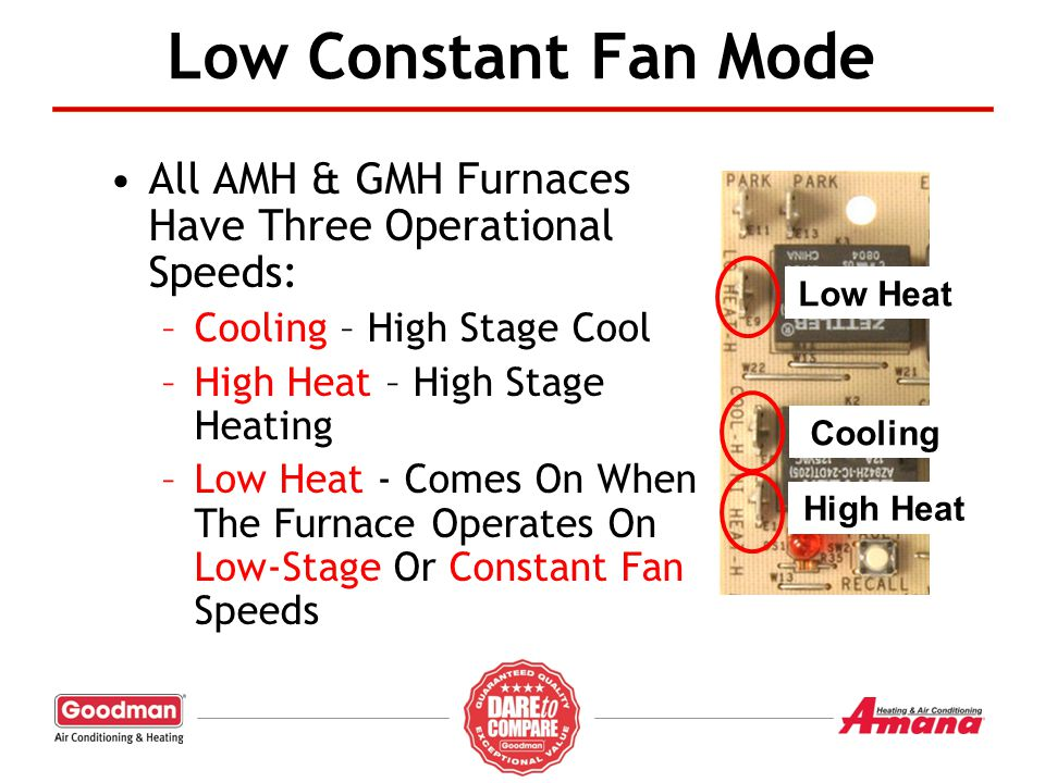 Low Constant Fan Mode All AMH & GMH Furnaces Have Three Operational Speeds: Cooling – High Stage Cool.