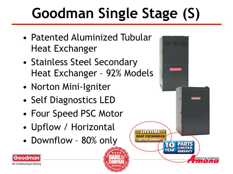 Goodman Single Stage (S)