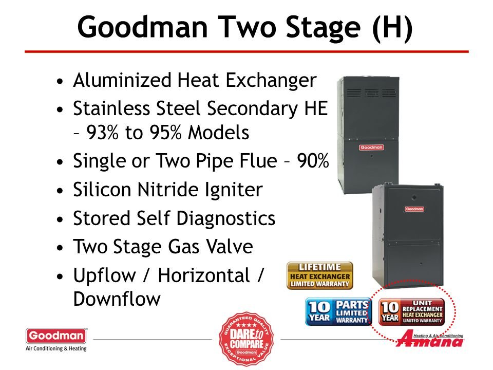 Goodman Two Stage (H) Aluminized Heat Exchanger