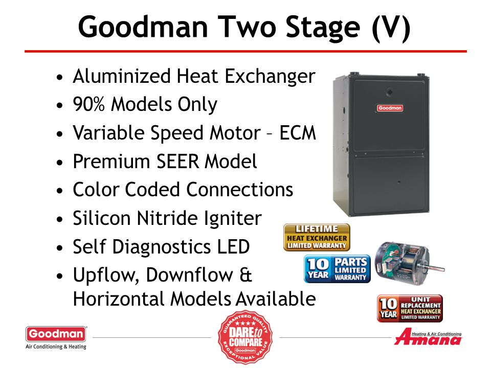 Goodman Two Stage (V) Aluminized Heat Exchanger 90% Models Only