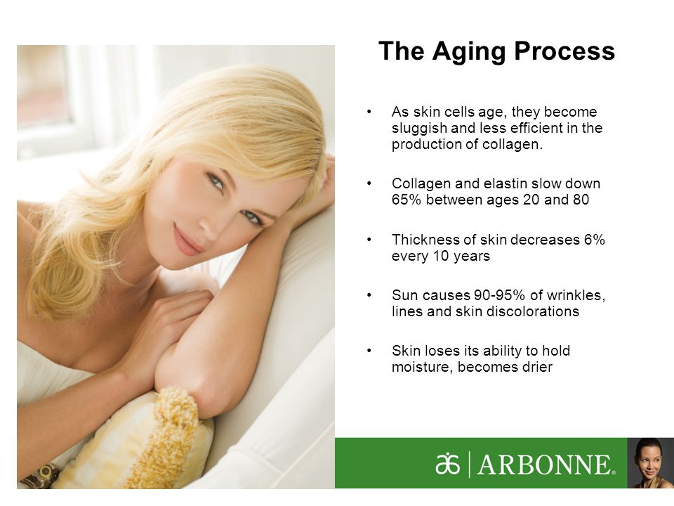 The Aging Process As skin cells age, they become sluggish and less efficient in the production of collagen.