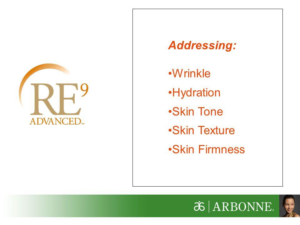 Addressing: Wrinkle Hydration Skin Tone Skin Texture Skin Firmness