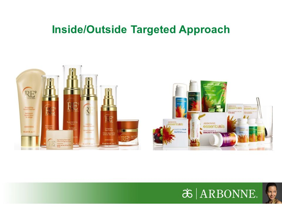 Inside/Outside Targeted Approach