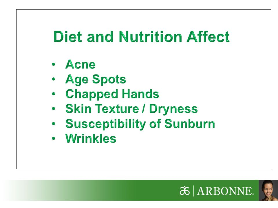 Diet and Nutrition Affect
