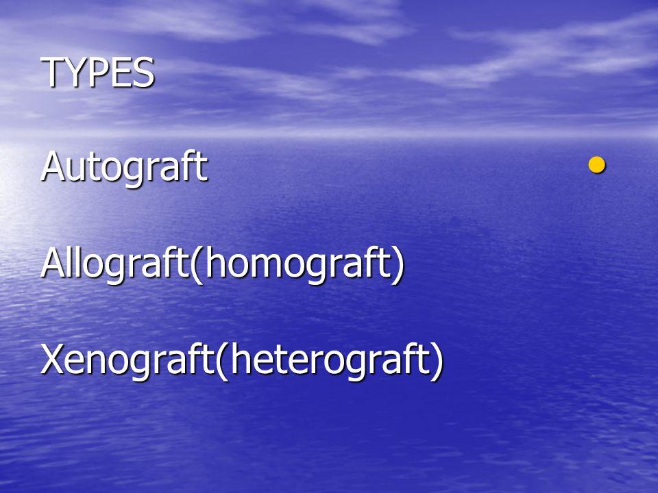 TYPES Autograft Allograft(homograft) Xenograft(heterograft)
