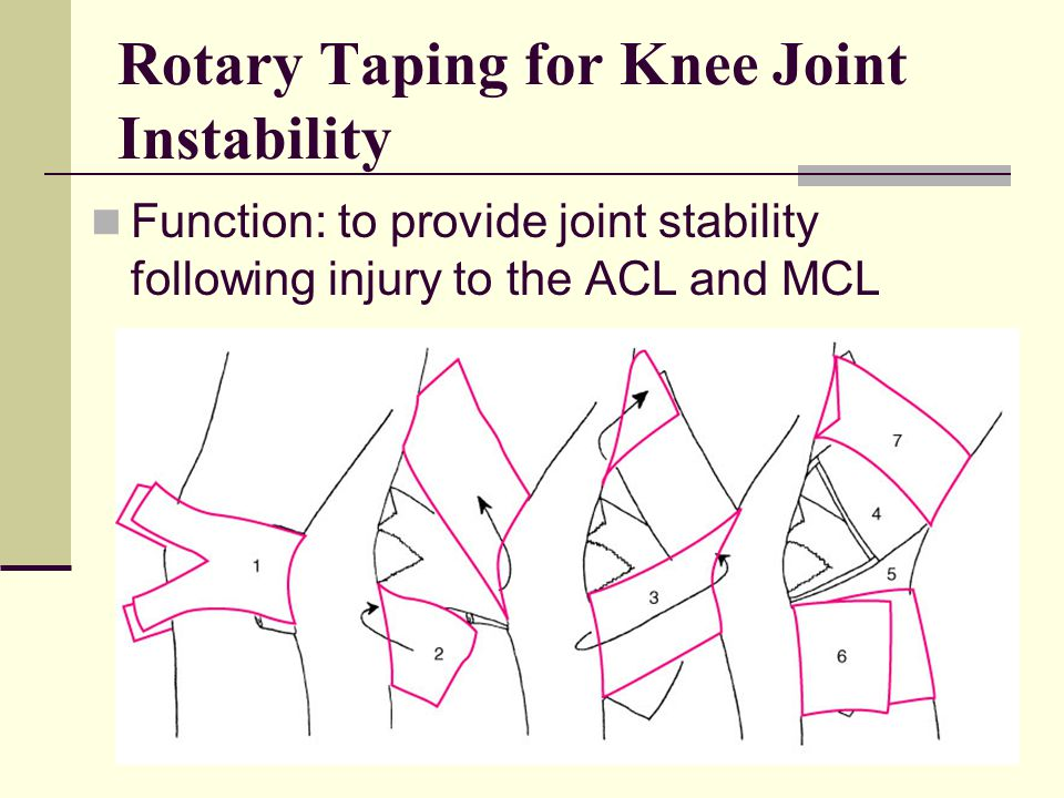 Rotary Taping for Knee Joint Instability