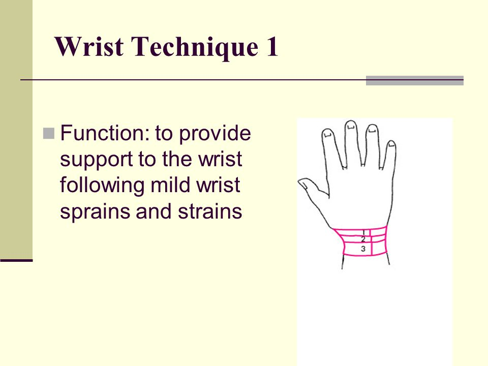 Wrist Technique 1 Function: to provide support to the wrist following mild wrist sprains and strains.