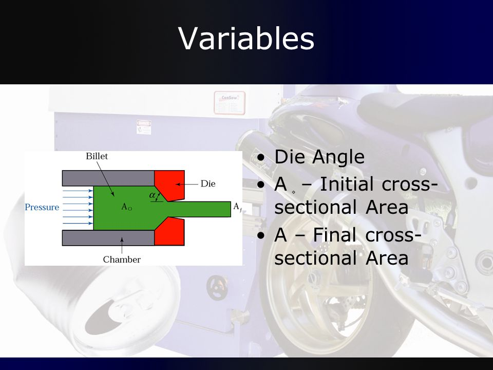 Variables Die Angle A ۪ – Initial cross-sectional Area