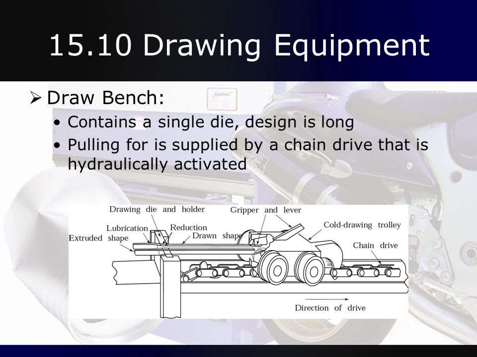 15.10 Drawing Equipment Draw Bench:
