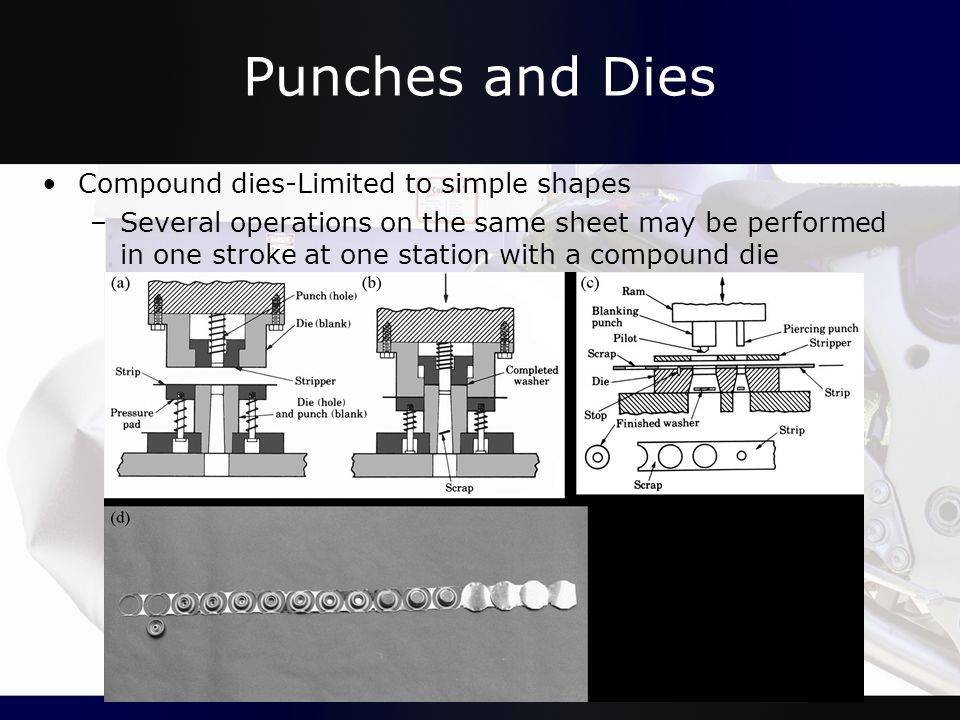 Punches and Dies Compound dies-Limited to simple shapes