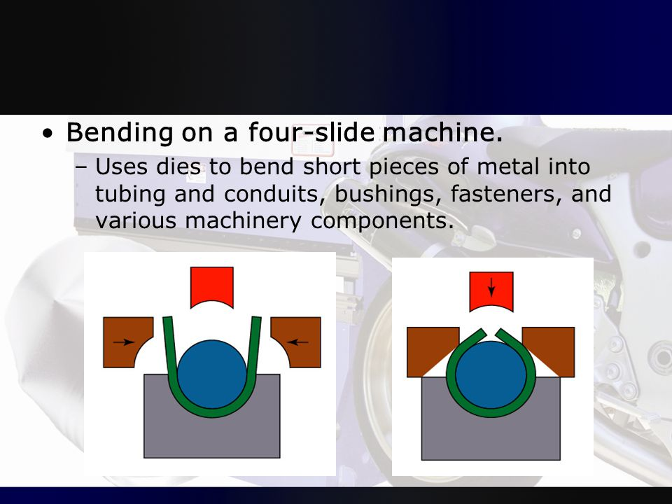Bending on a four-slide machine.