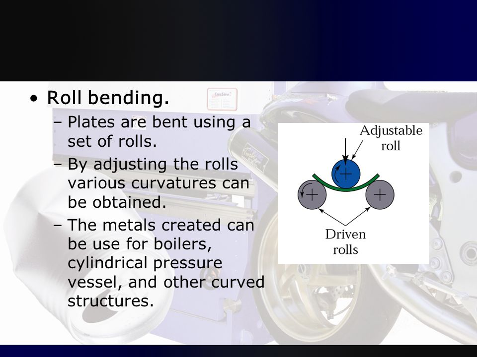 Roll bending. Plates are bent using a set of rolls.