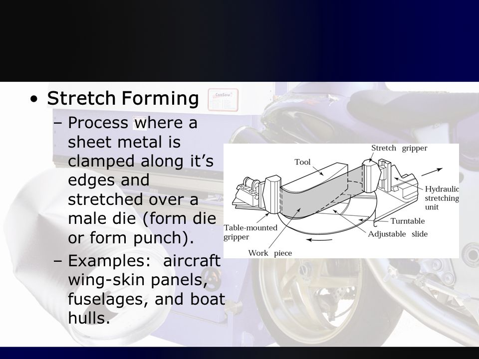 Stretch Forming Process where a sheet metal is clamped along it's edges and stretched over a male die (form die or form punch).