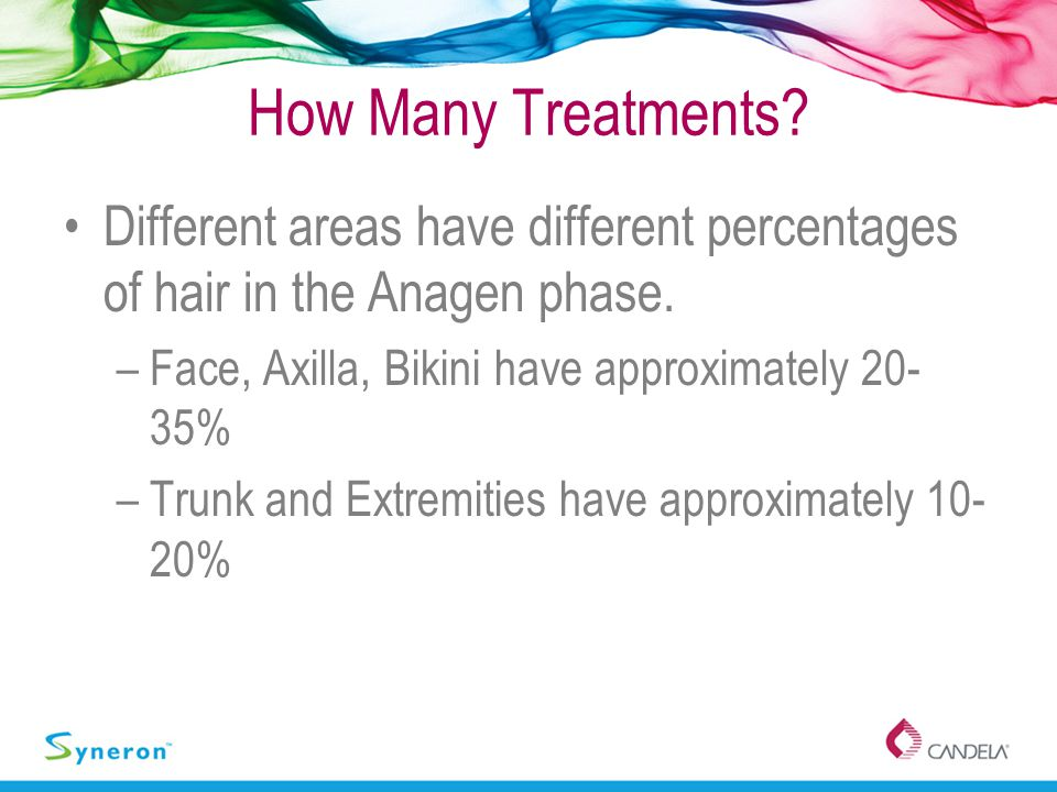 How Many Treatments Different areas have different percentages of hair in the Anagen phase. Face, Axilla, Bikini have approximately 20-35%