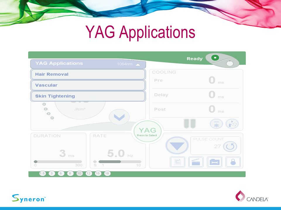 YAG Applications