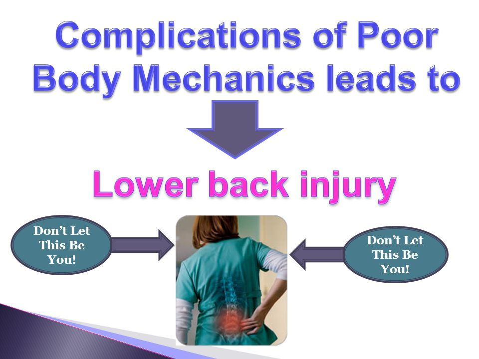 Complications of Poor Body Mechanics leads to