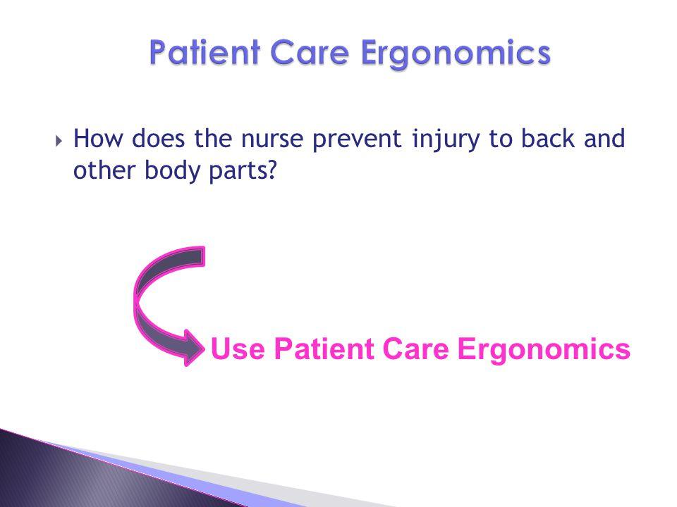 Patient Care Ergonomics