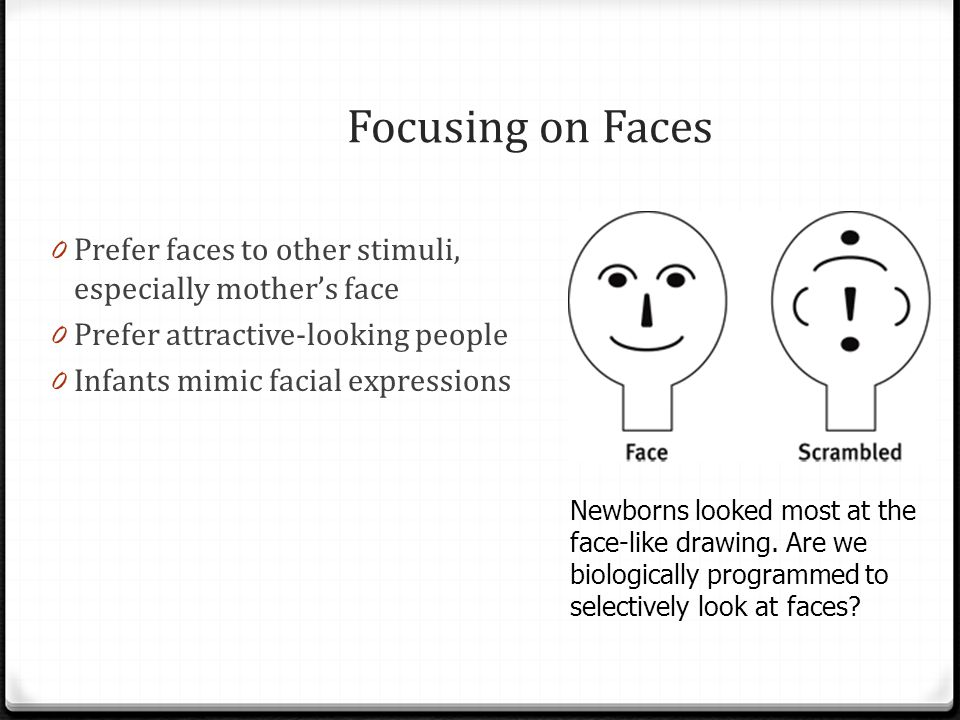 Focusing on Faces Prefer faces to other stimuli, especially mother's face. Prefer attractive-looking people.