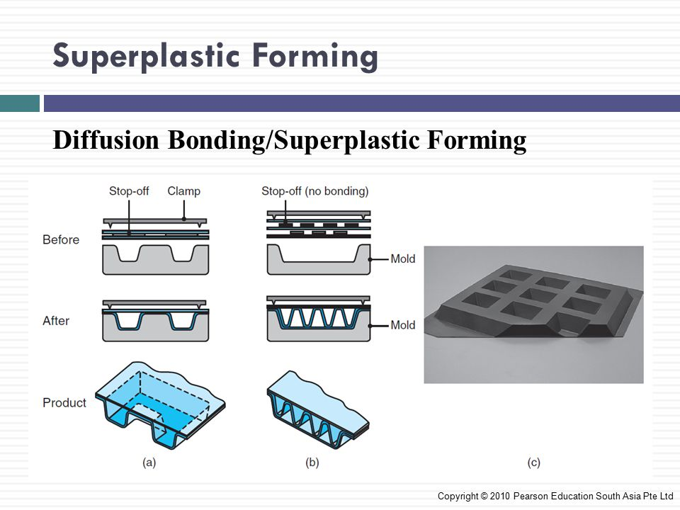Superplastic Forming Diffusion Bonding/Superplastic Forming