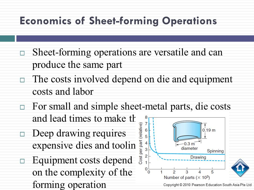 Economics of Sheet-forming Operations